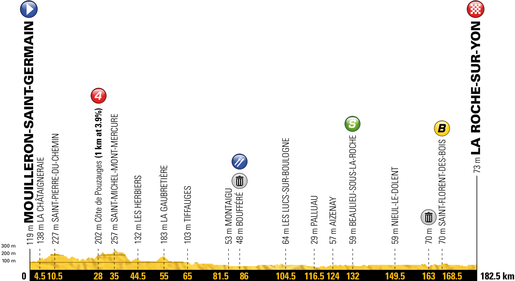 e2d8395e57966 TdF: Peter Sagan s perfektnou etapou, vyhral a získal žltý dres i ...
